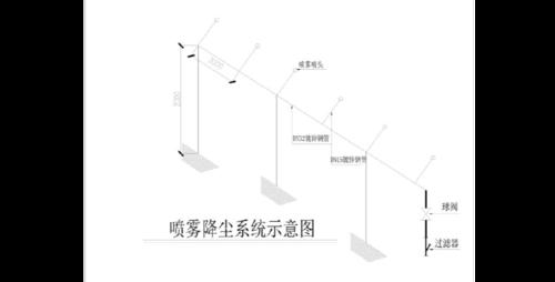 竞博jbo软件下载竞博体育登录管路设计图